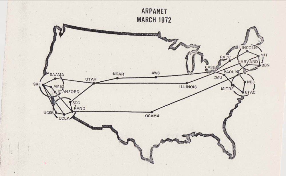 A map of the ARPA network in March 1972